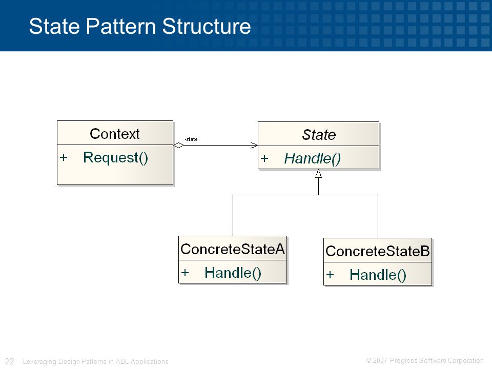 © 2007 Progress Software Corporation 22 Leveraging Design Patterns in ABL Applications State Pattern Structure