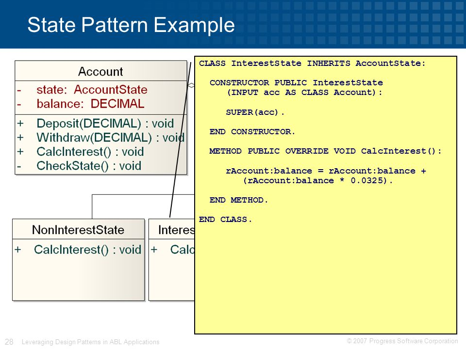 © 2007 Progress Software Corporation 28 Leveraging Design Patterns in ABL Applications State Pattern Example CLASS InterestState INHERITS AccountState: CONSTRUCTOR PUBLIC InterestState (INPUT acc AS CLASS Account): SUPER(acc).