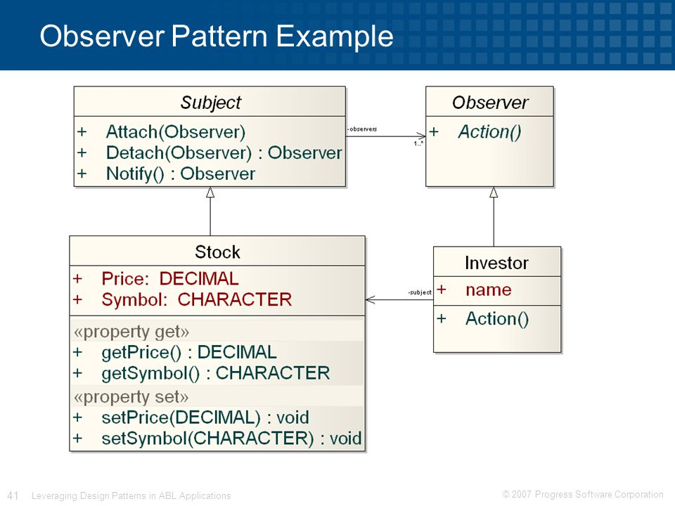 © 2007 Progress Software Corporation 41 Leveraging Design Patterns in ABL Applications Observer Pattern Example