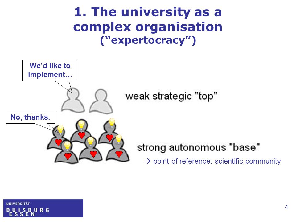 "4 1. The university as a complex organisation (""expertocracy"")  point of reference: scientific community We'd like to implement… No, thanks."