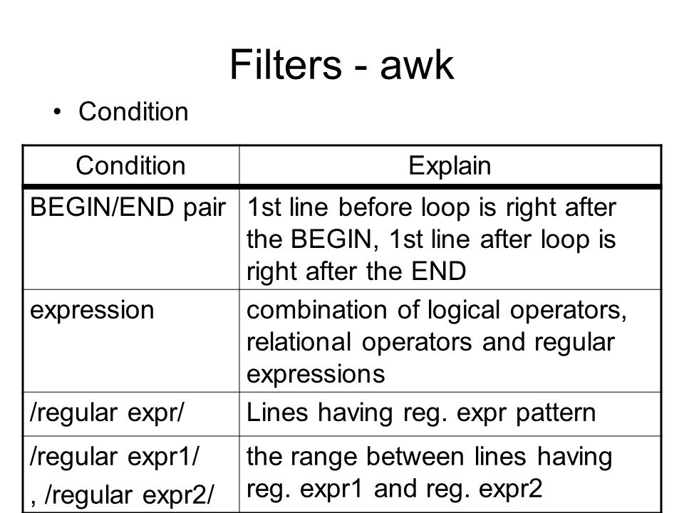 Filters - awk Condition Explain BEGIN/END pair1st line before loop is right after the BEGIN, 1st line after loop is right after the END expressioncombination of logical operators, relational operators and regular expressions /regular expr/Lines having reg.