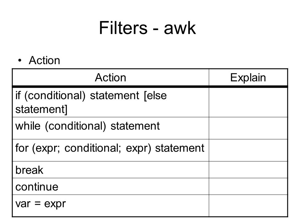 Filters - awk Action Explain if (conditional) statement [else statement] while (conditional) statement for (expr; conditional; expr) statement break continue var = expr