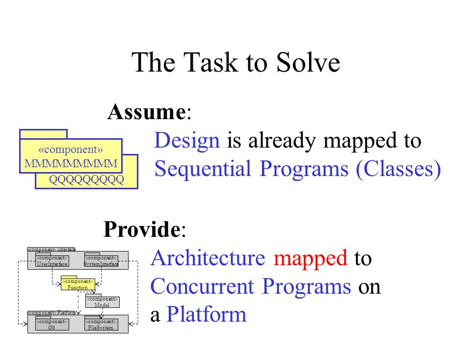 The Task to Solve Assume: Design is already mapped to Sequential Programs (Classes) «component» QQQQQQQQQ «component» MMMMMMMMM Provide: Architecture mapped to Concurrent Programs on a Platform «component» Interface «component» UserInterface «component» SystemInterface «component» Model «component» Function «component» Platform «component» OS «component» FileSystem