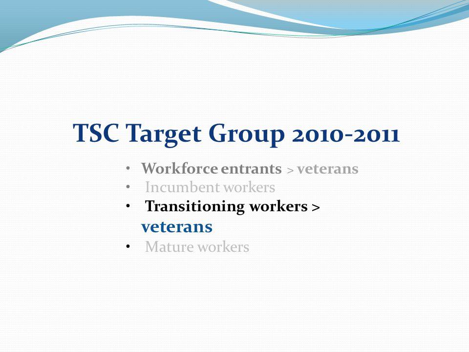 Veteran Services Legislation Research Other Veteran Employment Initiatives Recent Events OIFOEF