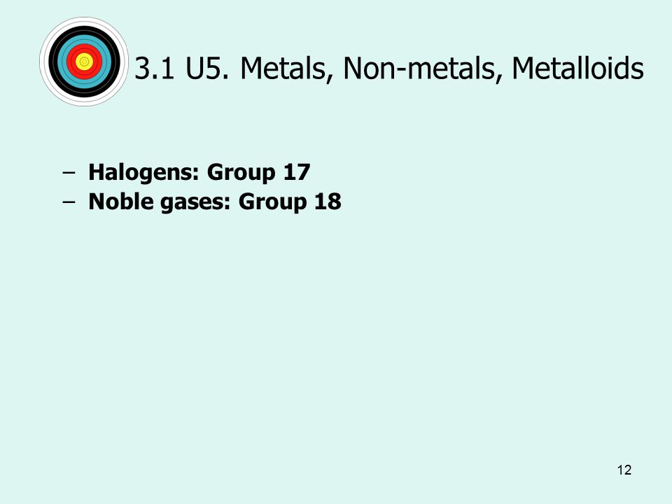 12 3.1 U5. Metals, Non-metals, Metalloids –Halogens: Group 17 –Noble gases: Group 18
