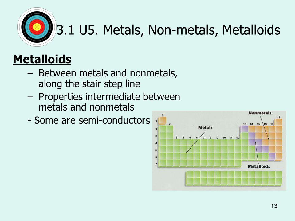 13 3.1 U5. Metals, Non-metals, Metalloids Metalloids –Between metals and nonmetals, along the stair step line –Properties intermediate between metals