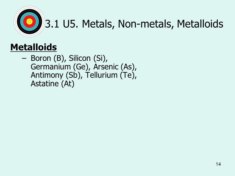14 3.1 U5. Metals, Non-metals, Metalloids Metalloids –Boron (B), Silicon (Si), Germanium (Ge), Arsenic (As), Antimony (Sb), Tellurium (Te), Astatine (