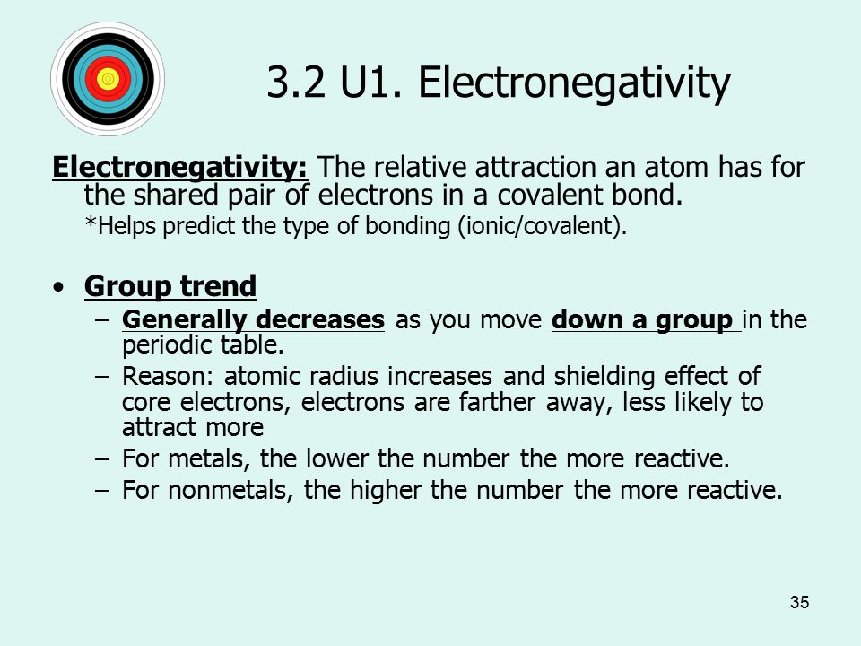 35 3.2 U1. Electronegativity Electronegativity: The relative attraction an atom has for the shared pair of electrons in a covalent bond. *Helps predic