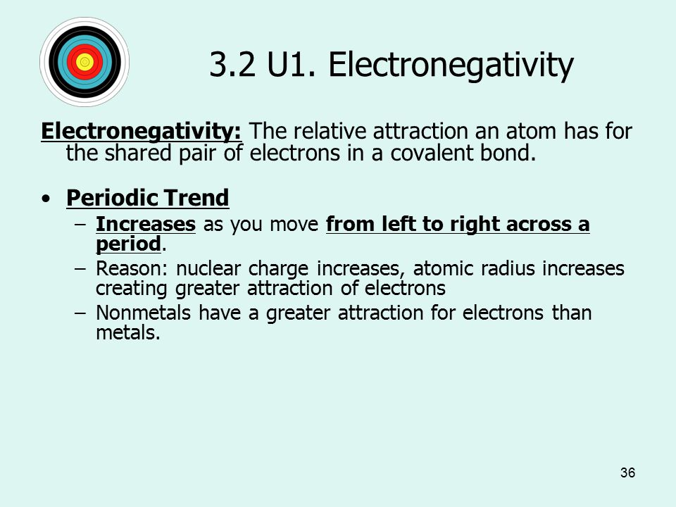 36 3.2 U1. Electronegativity Electronegativity: The relative attraction an atom has for the shared pair of electrons in a covalent bond. Periodic Tren