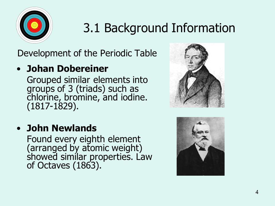 4 3.1 Background Information Development of the Periodic Table Johan Dobereiner Grouped similar elements into groups of 3 (triads) such as chlorine, bromine, and iodine.