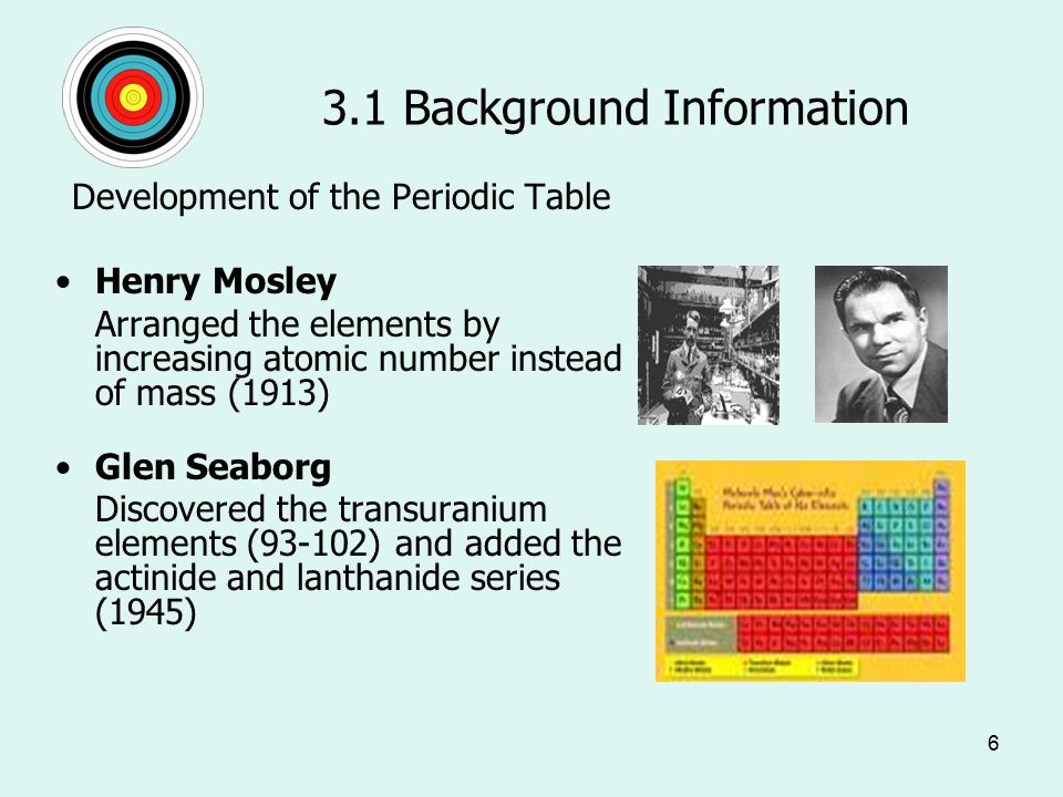 6 3.1 Background Information Development of the Periodic Table Henry Mosley Arranged the elements by increasing atomic number instead of mass (1913) Glen Seaborg Discovered the transuranium elements (93-102) and added the actinide and lanthanide series (1945)