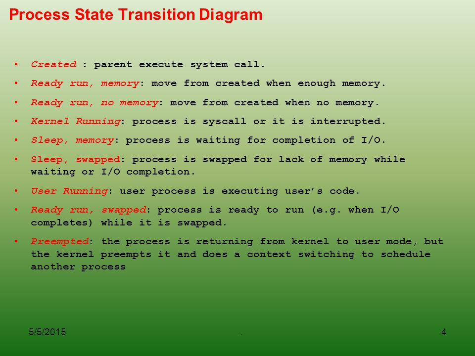 5/5/2015.4 Process State Transition Diagram Created : parent execute system call.