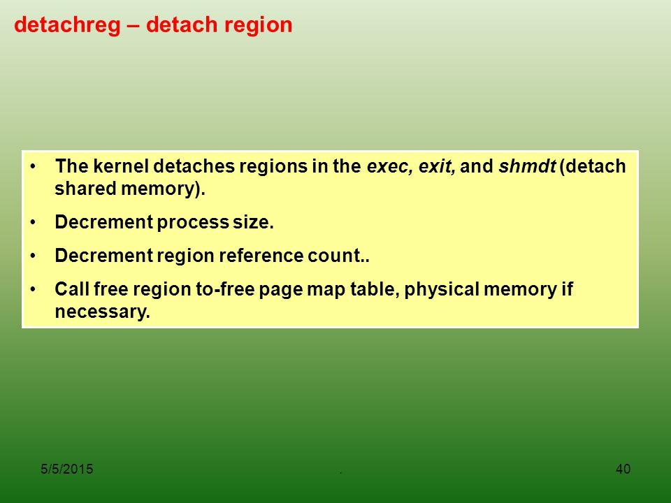 5/5/2015.40 detachreg – detach region The kernel detaches regions in the exec, exit, and shmdt (detach shared memory). Decrement process size. Decreme