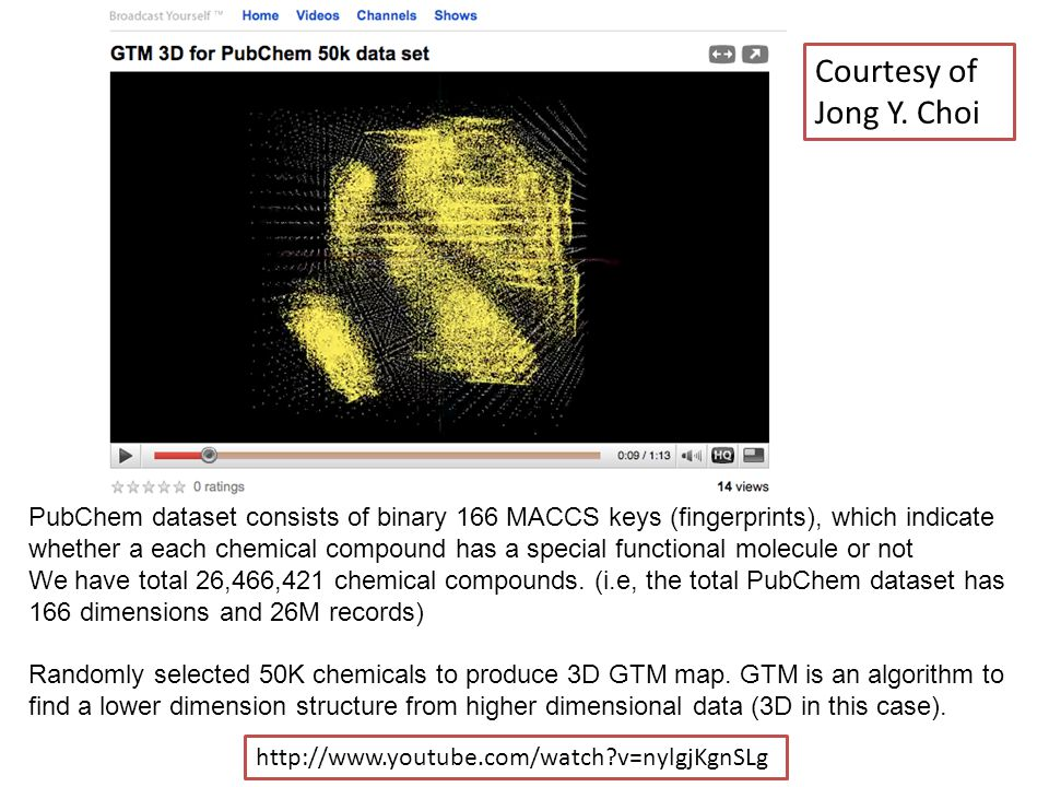 PubChem dataset consists of binary 166 MACCS keys (fingerprints), which indicate whether a each chemical compound has a special functional molecule or