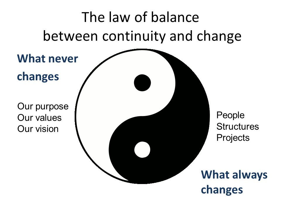 The law of balance between continuity and change What never changes What always changes.