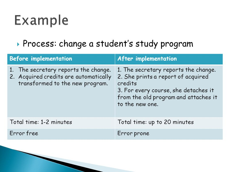  Process: change a student's study program Before implementationAfter implementation 1.The secretary reports the change.