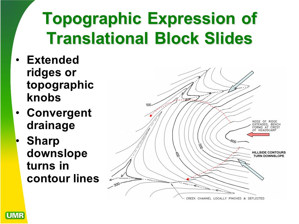 Topographic Patterns on Composite Landslides Use drainage and topographic keys to recognize anomalous site characteristics typical of landslides –Extended ridges or isolated knobs –Sudden turns in hillside contours –Convergent drainage