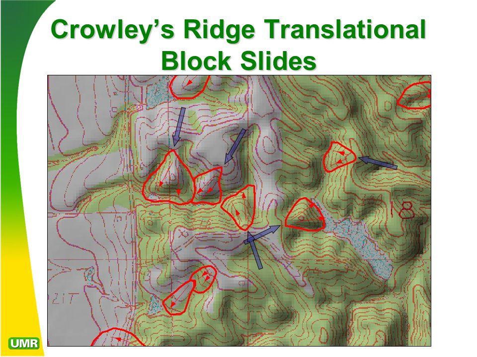 Crowley's Ridge Translational Block Slides