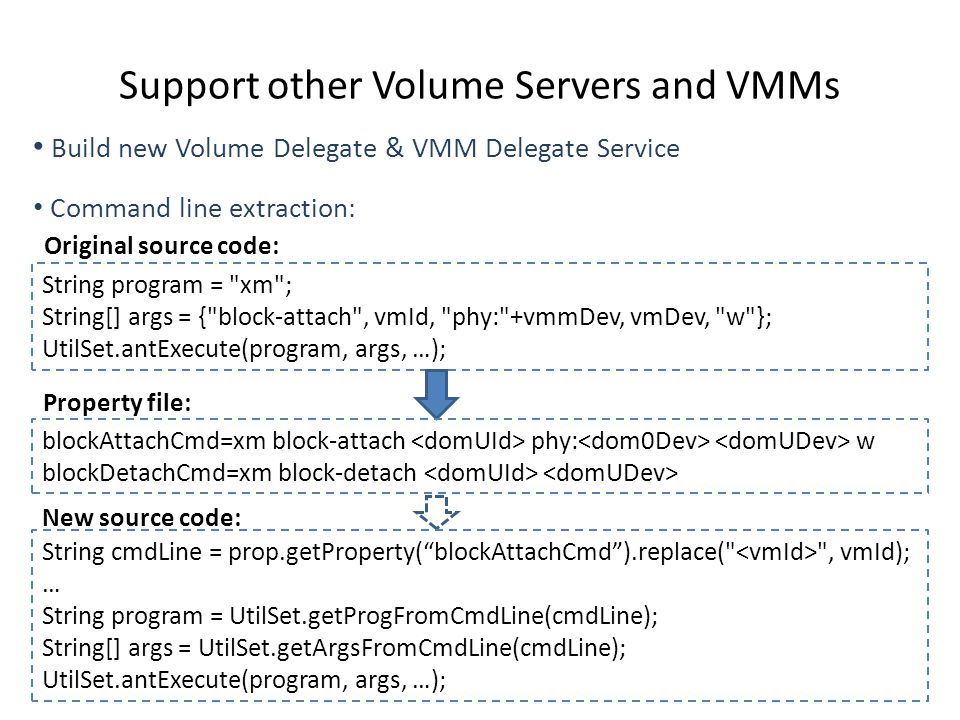 Support other Volume Servers and VMMs String program =