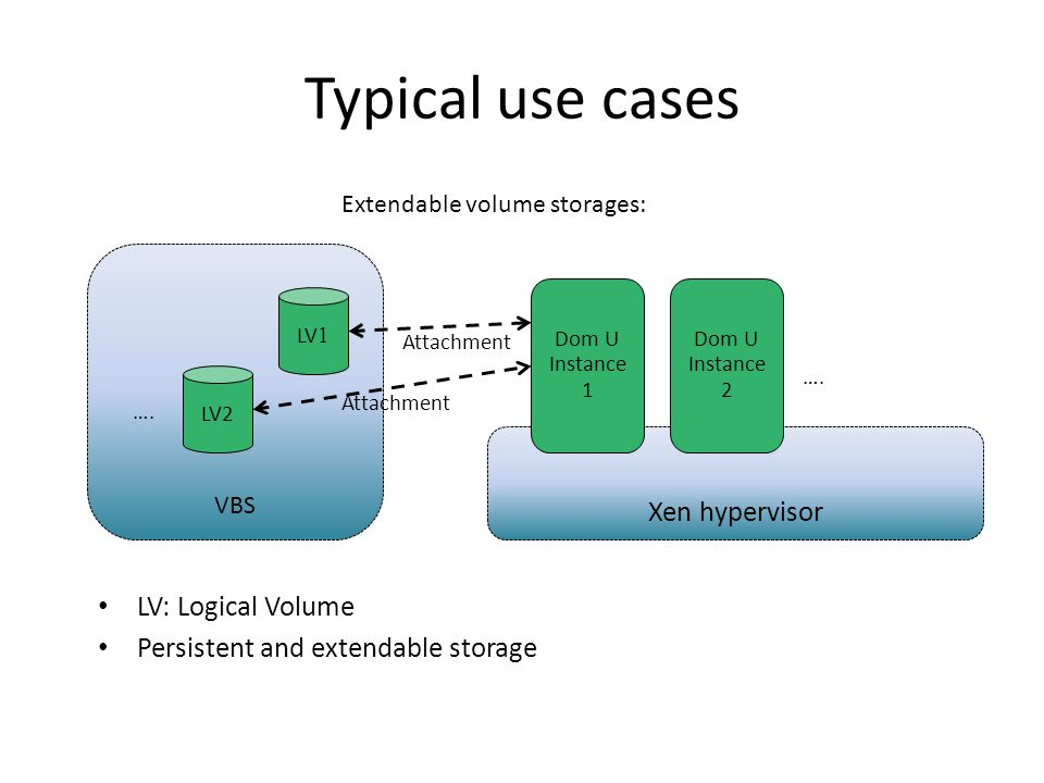 Typical use cases LV: Logical Volume Persistent and extendable storage Xen hypervisor VBS Extendable volume storages: Dom U Instance 1 Dom U Instance