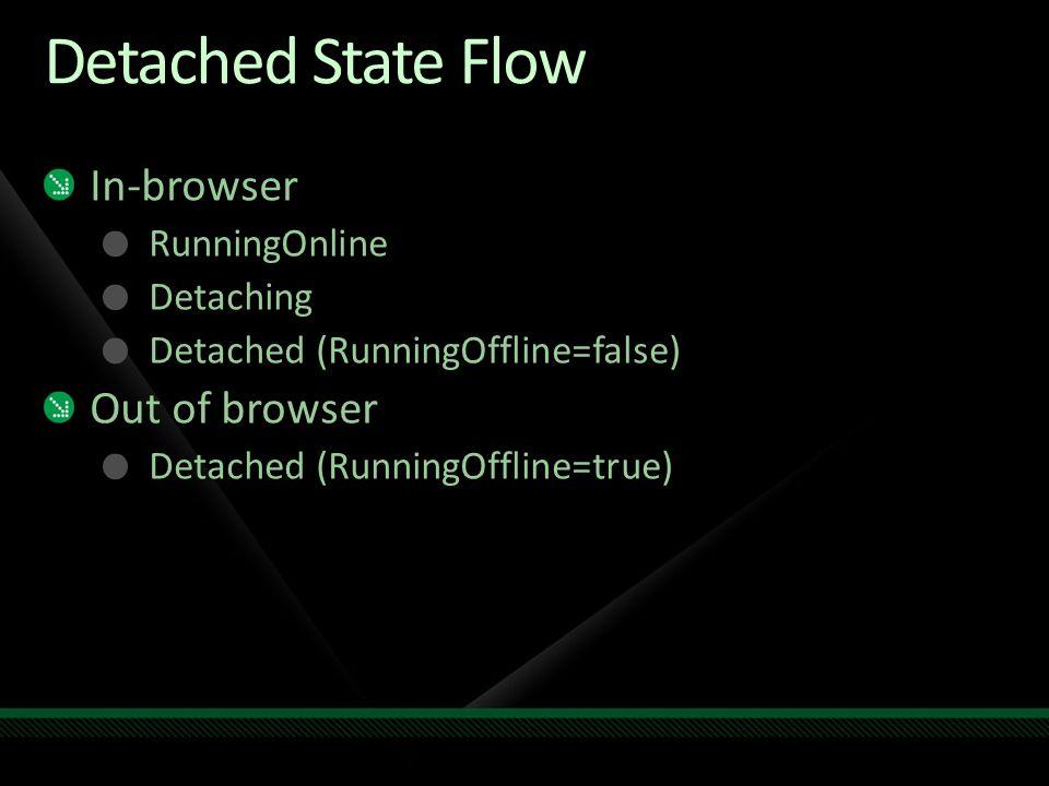 Detached State Flow In-browser RunningOnline Detaching Detached (RunningOffline=false) Out of browser Detached (RunningOffline=true)