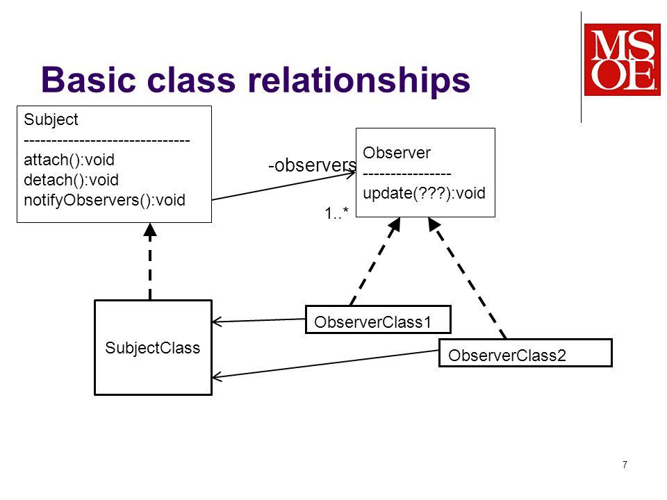 7 Basic class relationships Subject ------------------------------ attach():void detach():void notifyObservers():void Observer ---------------- update( ):void ObserverClass1 ObserverClass2 SubjectClass -observers 1..*