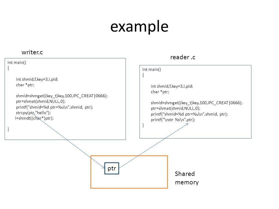 example int main() { int shmid,f,key=3,i,pid; char *ptr; shmid=shmget((key_t)key,100,IPC_CREAT|0666); ptr=shmat(shmid,NULL,0); printf(