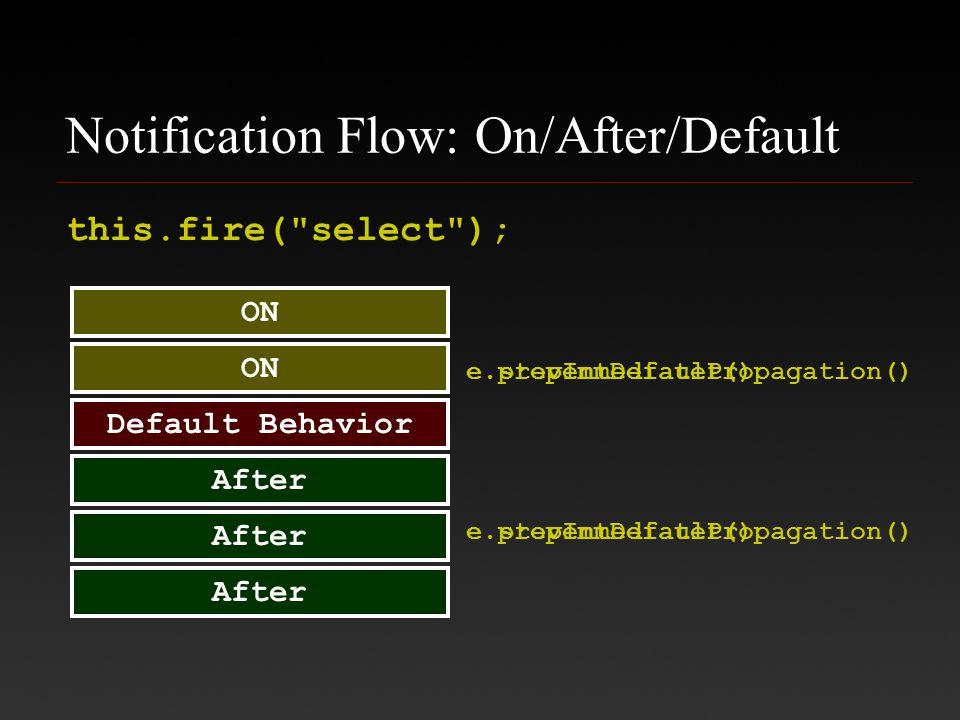 Notification Flow: On/After/Default ON Default Behavior After this.fire(