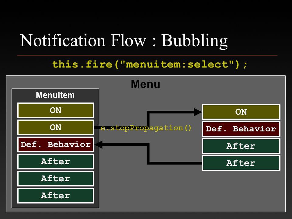 Menu MenuItem Notification Flow : Bubbling ON Def.
