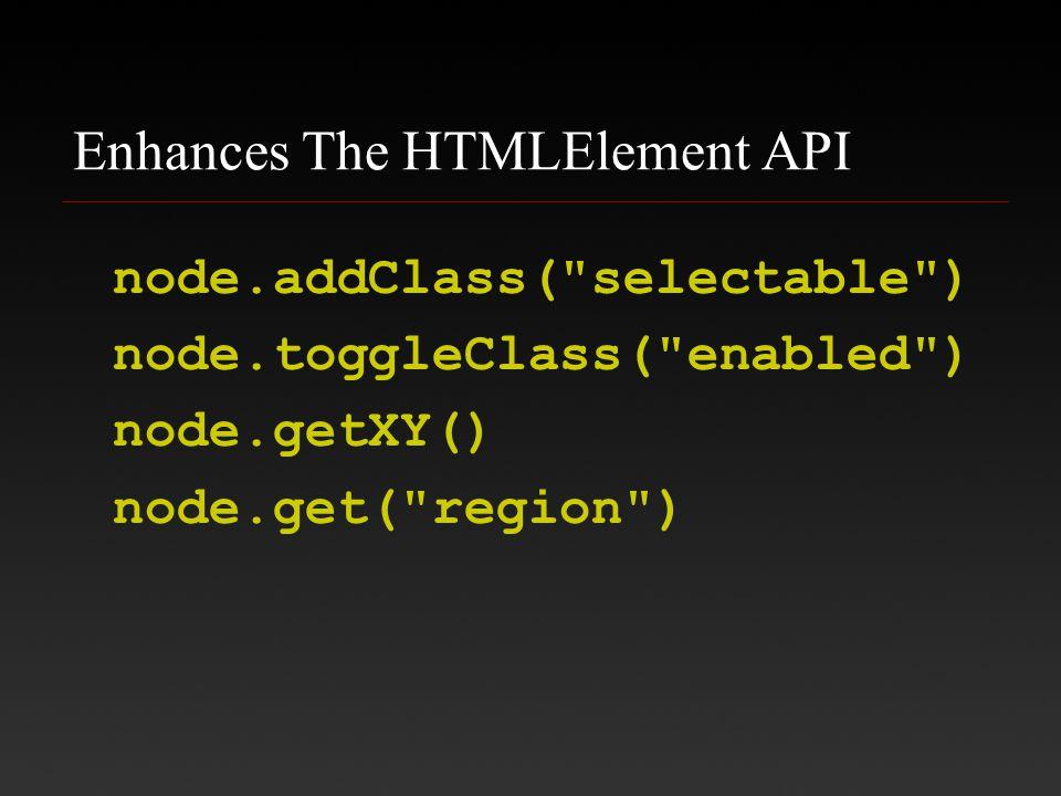 Enhances The HTMLElement API node.addClass( selectable ) node.toggleClass( enabled ) node.getXY() node.get( region )