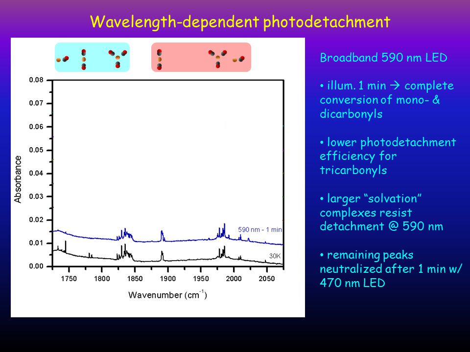 Wavelength-dependent photodetachment Broadband 590 nm LED illum.