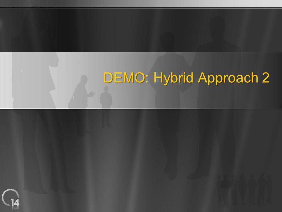 DEMO: Hybrid Approach 2