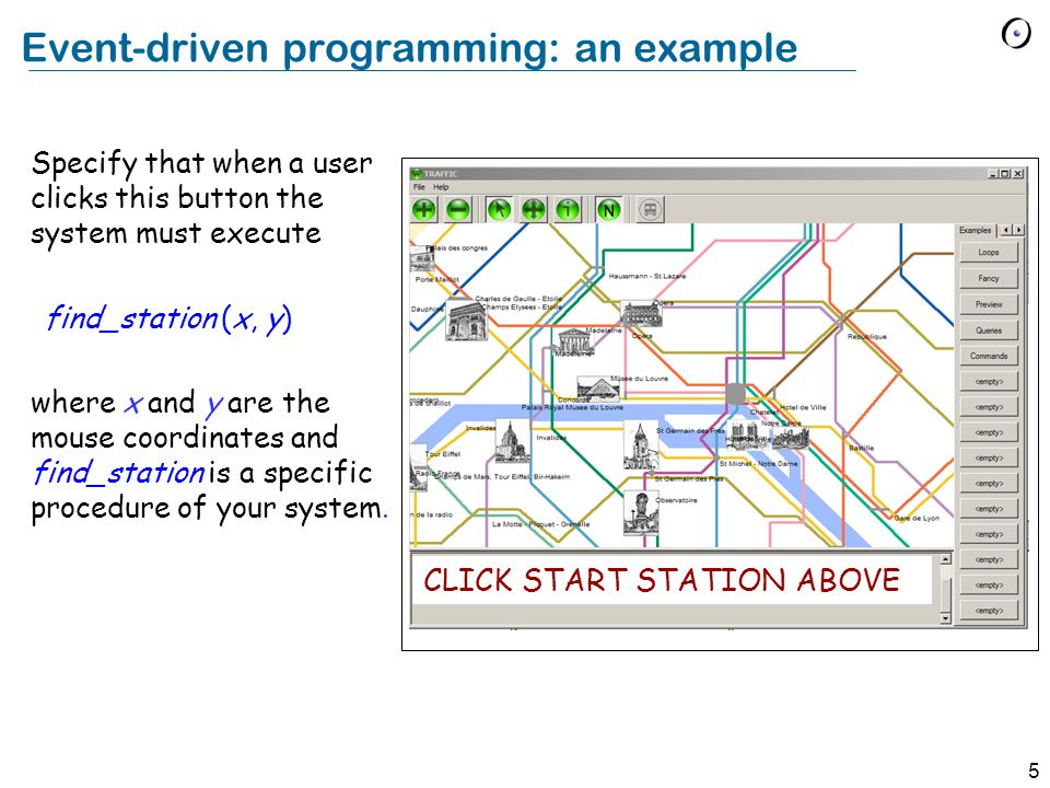 5 Event-driven programming: an example Specify that when a user clicks this button the system must execute find_station (x, y) where x and y are the mouse coordinates and find_station is a specific procedure of your system.