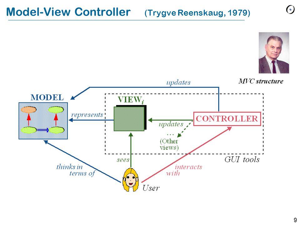 9 Model-View Controller (Trygve Reenskaug, 1979)