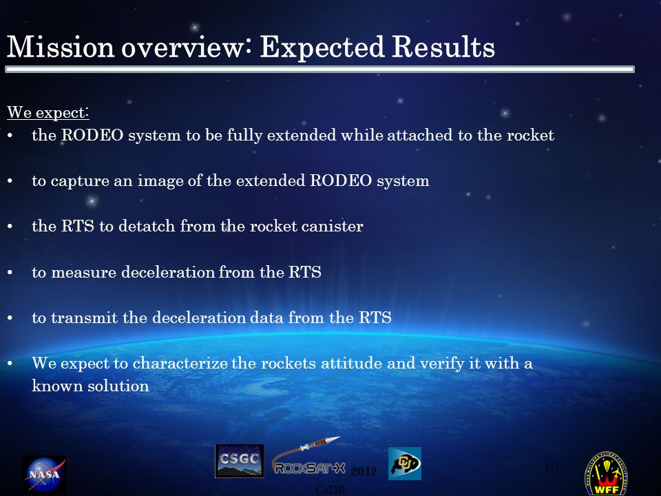 2012 CoDR Mission overview: Expected Results We expect: the RODEO system to be fully extended while attached to the rocket to capture an image of the extended RODEO system the RTS to detatch from the rocket canister to measure deceleration from the RTS to transmit the deceleration data from the RTS We expect to characterize the rockets attitude and verify it with a known solution 10