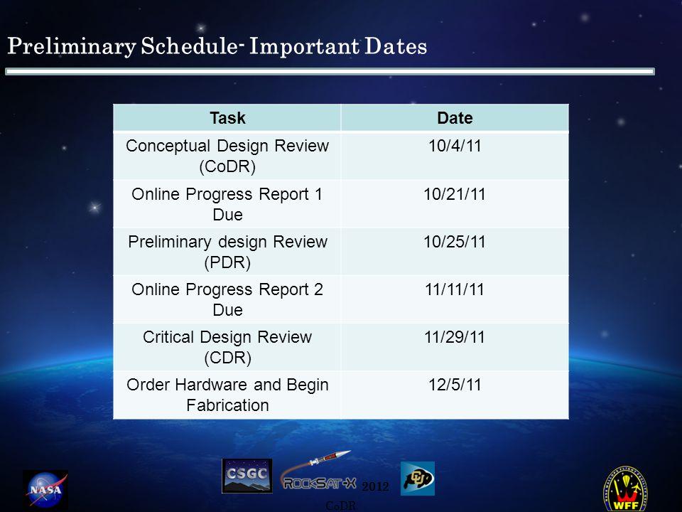 2012 CoDR Preliminary Schedule- Important Dates TaskDate Conceptual Design Review (CoDR) 10/4/11 Online Progress Report 1 Due 10/21/11 Preliminary des