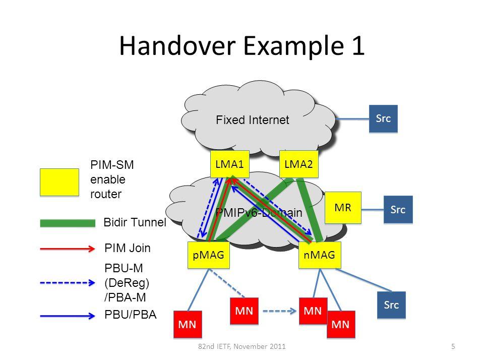 Fixed Internet Handover Example 1 LMA1 nMAG Src MN Bidir Tunnel 582nd IETF, November 2011 PIM-SM enable router PIM Join Src LMA2 pMAG PMIPv6-Domain MN PBU/PBA PBU-M (DeReg) /PBA-M Src MR