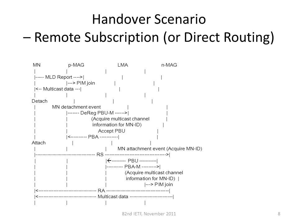 Handover Scenario – Remote Subscription (or Direct Routing) 882nd IETF, November 2011 MN p-MAG LMA n-MAG | | | | |----- MLD Report ---->| | | | |---> PIM join | | |<-- Multicast data ---| | | | | | | Detach | | | | MN detachment event | | | |------- DeReg PBU-M ------>| | | | (Acquire multicast channel | | | information for MN-ID) | | | Accept PBU | | |<---------- PBA -----------| | Attach | | | | | | MN attachment event (Acquire MN-ID) |------------------------------------ RS ------------------------------------->| | | |  --------- PBU -----------| | | |---------- PBA-M --------->| | | | (Acquire multicast channel | | | information for MN-ID) | | | | |---> PIM join |<----------------------------------- RA --------------------------------------| |<----------------------------------- Multicast data --------------------------| | | | |