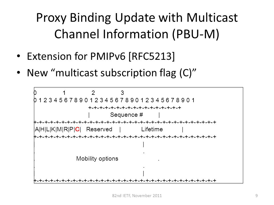 Proxy Binding Acknowledgement with Multicast Channel Information (PBA-M) Extension for PMIPv6 [RFC5213] New multicast subscription flag (C) 1082nd IETF, November 2011 0 1 2 3 0 1 2 3 4 5 6 7 8 9 0 1 2 3 4 5 6 7 8 9 0 1 2 3 4 5 6 7 8 9 0 1 +-+-+-+-+-+-+-+-+-+-+-+-+-+-+-+-+ | Status |K|R|P|C|Reserve| +-+-+-+-+-+-+-+-+-+-+-+-+-+-+-+-+-+-+-+-+-+-+-+-+-+-+-+-+-+-+-+-+ | Sequence # | Lifetime | +-+-+-+-+-+-+-+-+-+-+-+-+-+-+-+-+-+-+-+-+-+-+-+-+-+-+-+-+-+-+-+-+ | |...