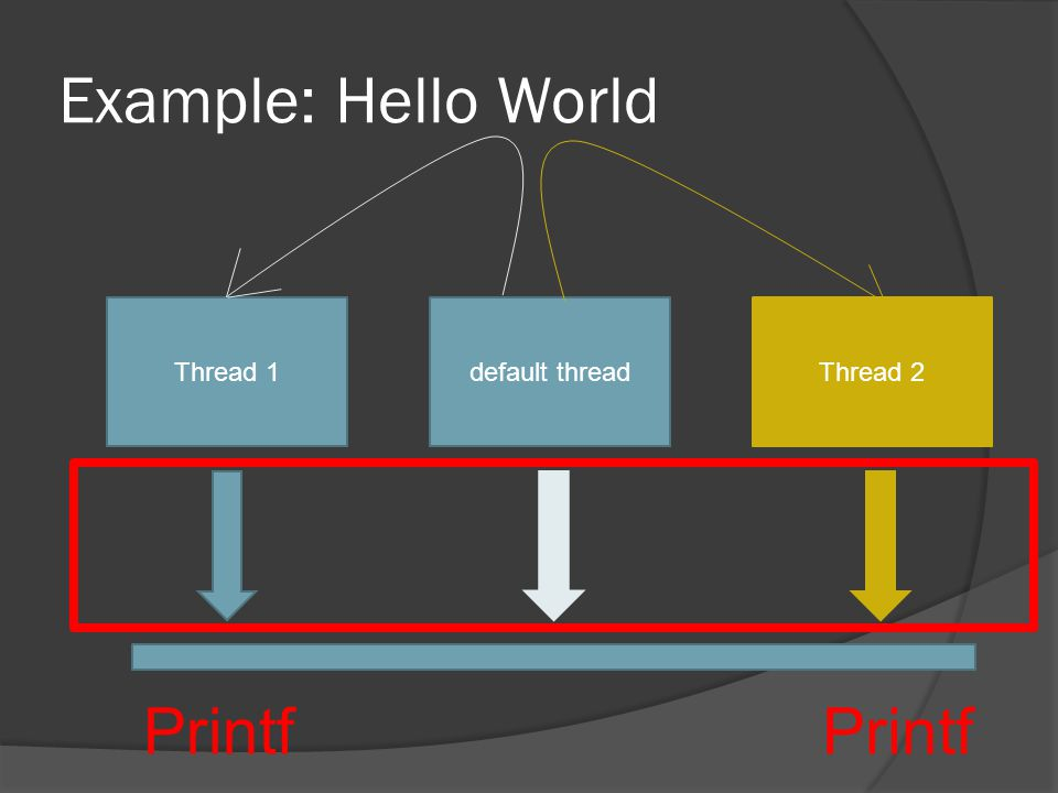 Example: Hello World default threadThread 2Thread 1 Printf