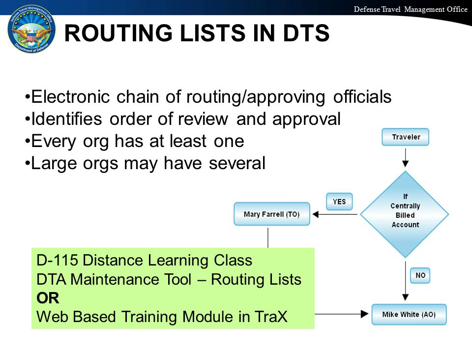 Defense Travel Management Office Office of the Under Secretary of Defense (Personnel and Readiness) ROUTING LISTS IN DTS Electronic chain of routing/approving officials Identifies order of review and approval Every org has at least one Large orgs may have several D-115 Distance Learning Class DTA Maintenance Tool – Routing Lists OR Web Based Training Module in TraX