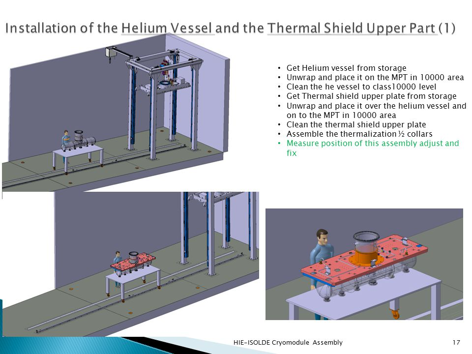 HIE-ISOLDE Cryomodule Assembly17 Get Helium vessel from storage Unwrap and place it on the MPT in 10000 area Clean the he vessel to class10000 level Get Thermal shield upper plate from storage Unwrap and place it over the helium vessel and on to the MPT in 10000 area Clean the thermal shield upper plate Assemble the thermalization ½ collars Measure position of this assembly adjust and fix