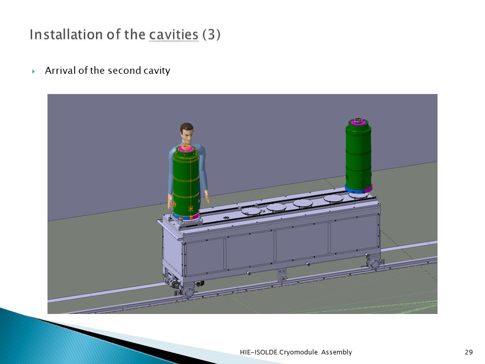 Arrival of the second cavity HIE-ISOLDE Cryomodule Assembly29