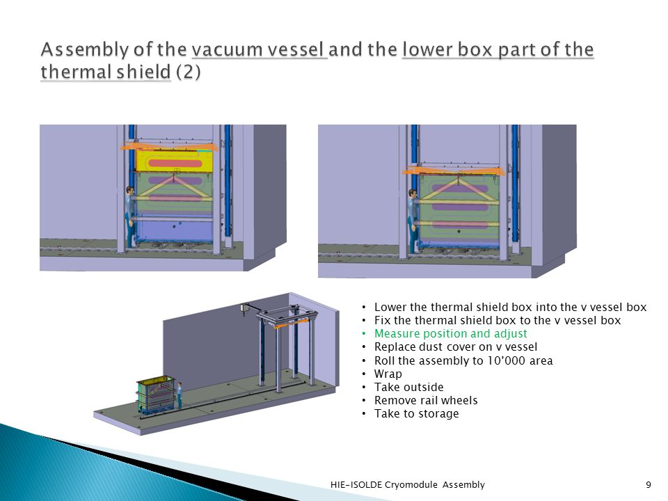 HIE-ISOLDE Cryomodule Assembly9 Lower the thermal shield box into the v vessel box Fix the thermal shield box to the v vessel box Measure position and adjust Replace dust cover on v vessel Roll the assembly to 10'000 area Wrap Take outside Remove rail wheels Take to storage