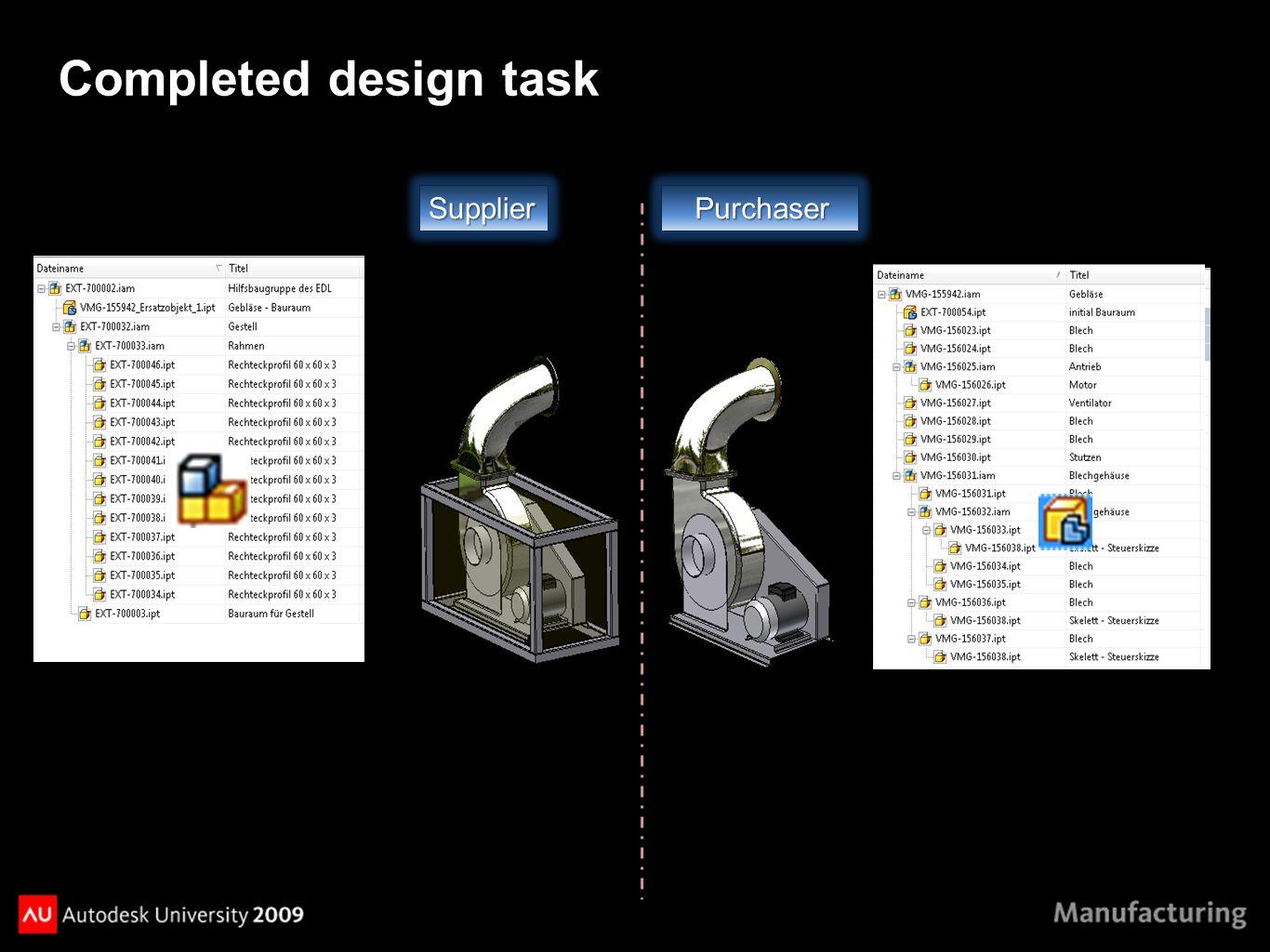 Completed design task Purchaser Purchaser SupplierSupplier