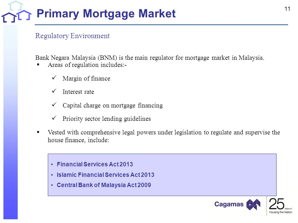11 Regulatory Environment Bank Negara Malaysia (BNM) is the main regulator for mortgage market in Malaysia.