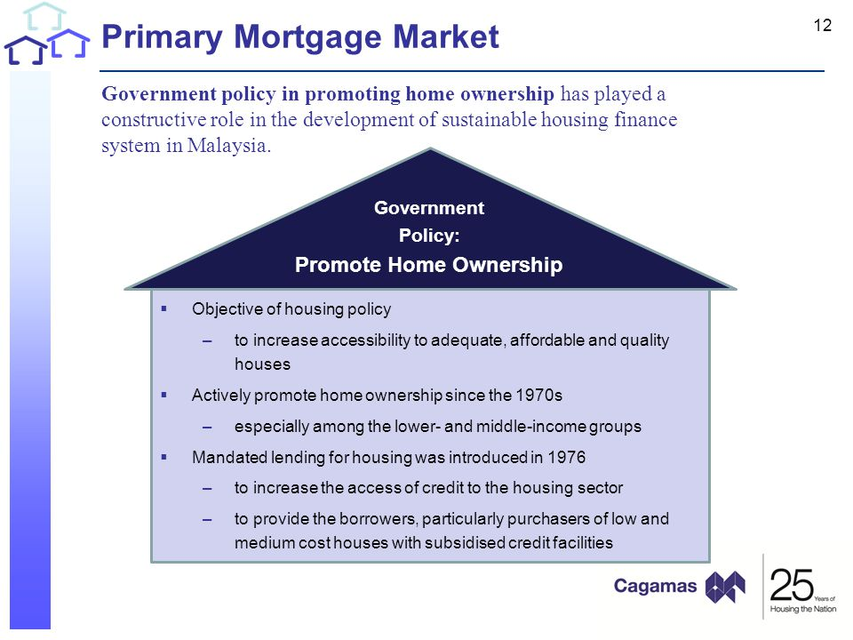 12 Government Policy: Promote Home Ownership  Objective of housing policy –to increase accessibility to adequate, affordable and quality houses  Actively promote home ownership since the 1970s –especially among the lower- and middle-income groups  Mandated lending for housing was introduced in 1976 –to increase the access of credit to the housing sector –to provide the borrowers, particularly purchasers of low and medium cost houses with subsidised credit facilities Government policy in promoting home ownership has played a constructive role in the development of sustainable housing finance system in Malaysia.
