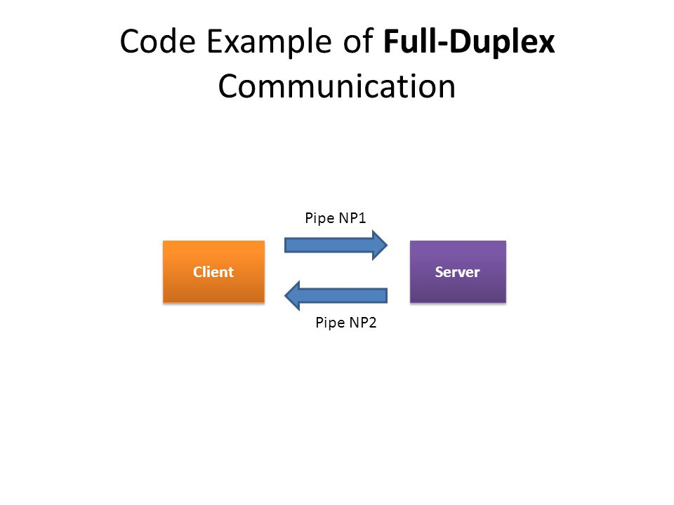 Code Example of Full-Duplex Communication Client Server Pipe NP1 Pipe NP2