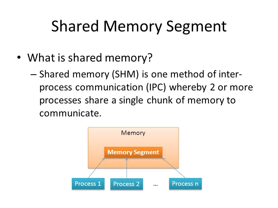 Memory Shared Memory Segment What is shared memory? – Shared memory (SHM) is one method of inter- process communication (IPC) whereby 2 or more proces