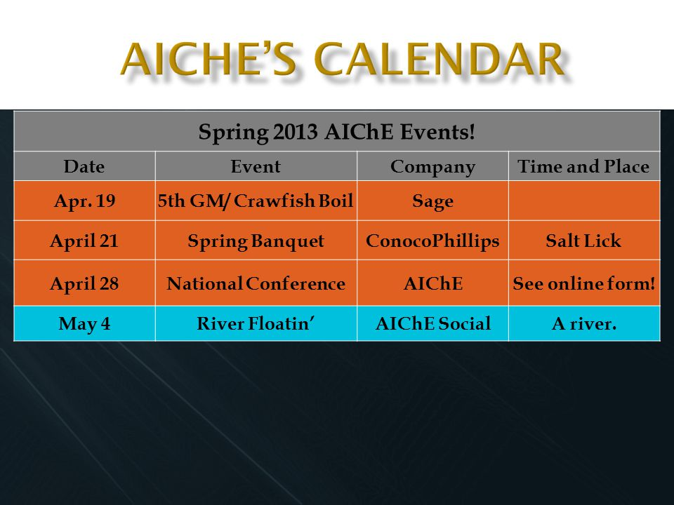 Spring 2013 AIChE Events. DateEventCompanyTime and Place Apr.